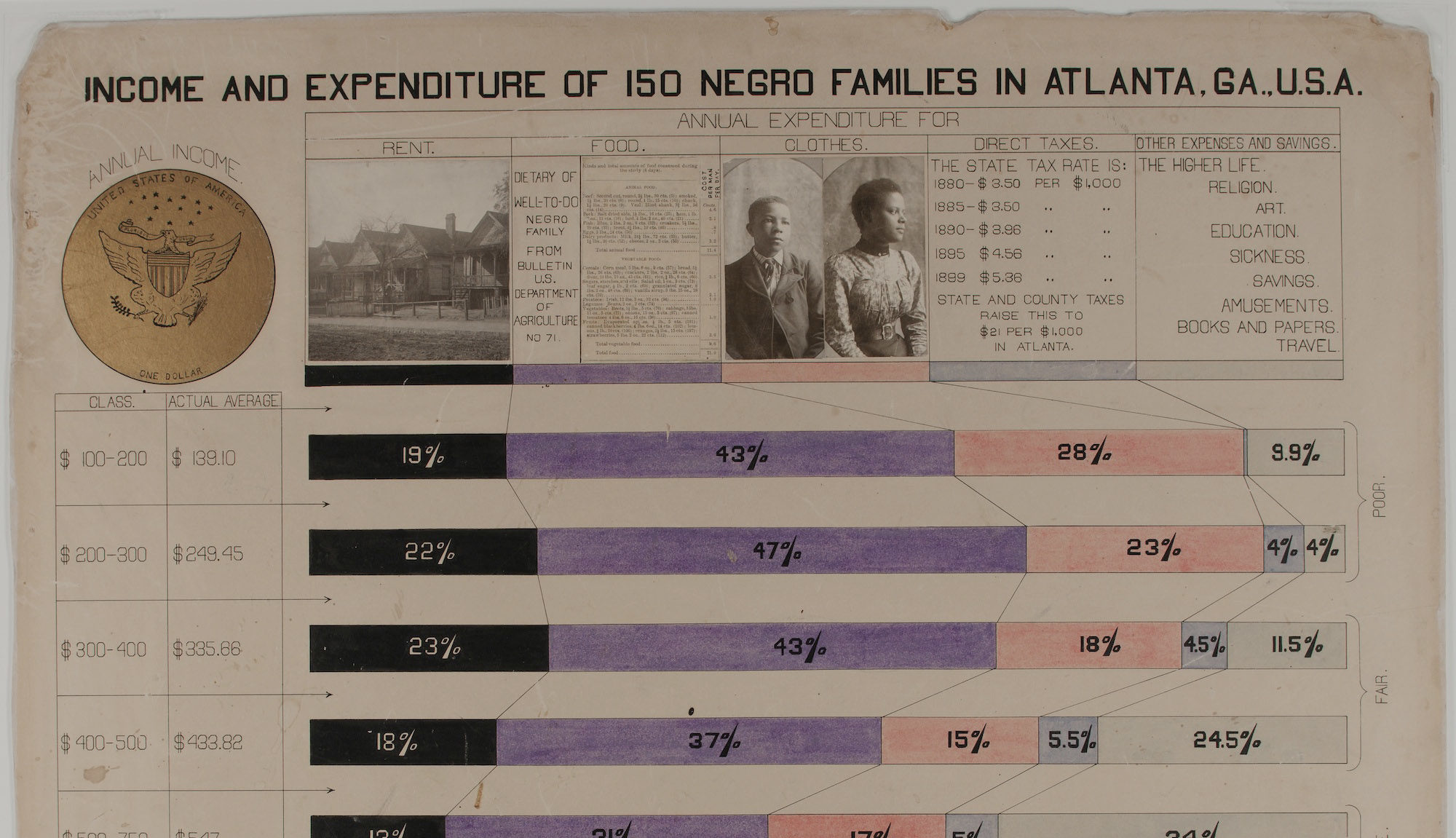 Using Digital Sources & Data in Historical Research